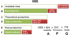 18. Machine monitoring and OEE