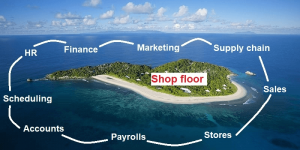 27. The shop floor IT island, Industry 4.0 and Machine monitoring