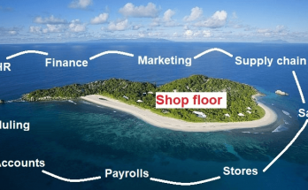 Industry 4.0 fixes the problem of zero IT on the shop floor
