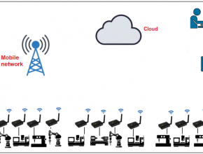 Industry 4.0 - data transfer direct from IOT sensor to cloud